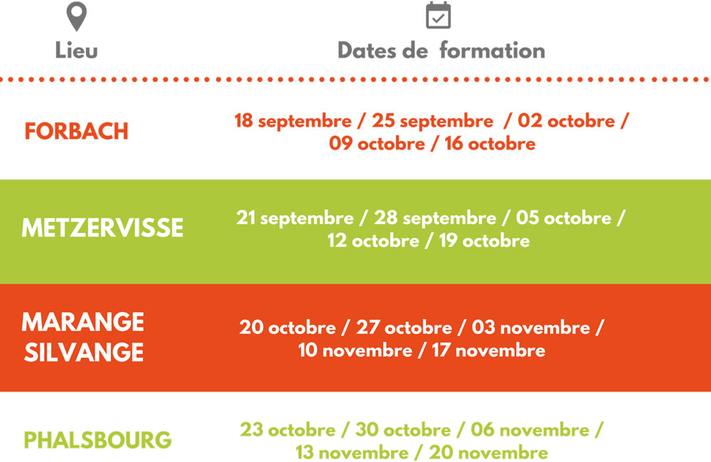 Dates Ateliers Connect'@ges